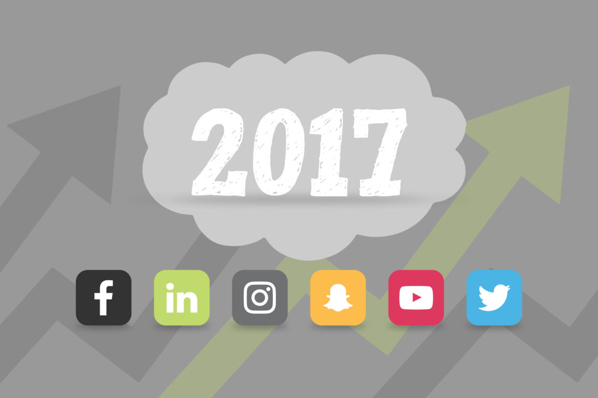 The State of Social Media Marketing