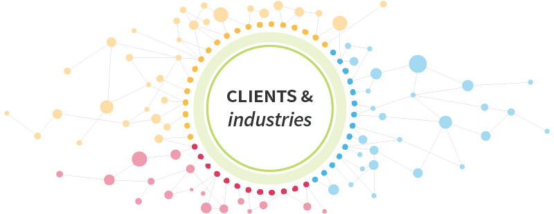 Clients & Industries header graphic